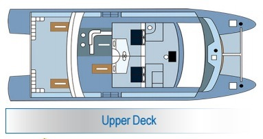 Galapagos Seaman Journey deck Upper Deck